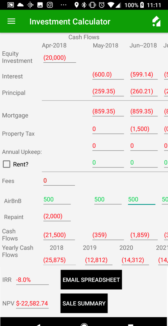 How to use the Investment Calculator on TurnKey – TurnKey
